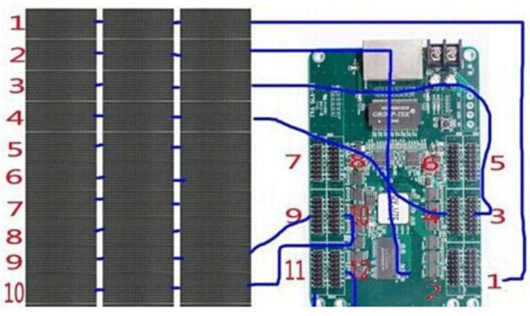 LED显示屏模组组装中
