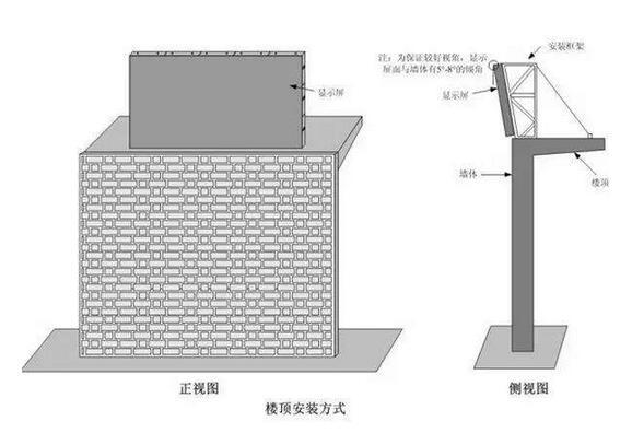 北京LED显示屏全彩安装方式之二