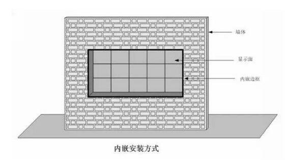 广西全彩LED显示屏安装方式之1