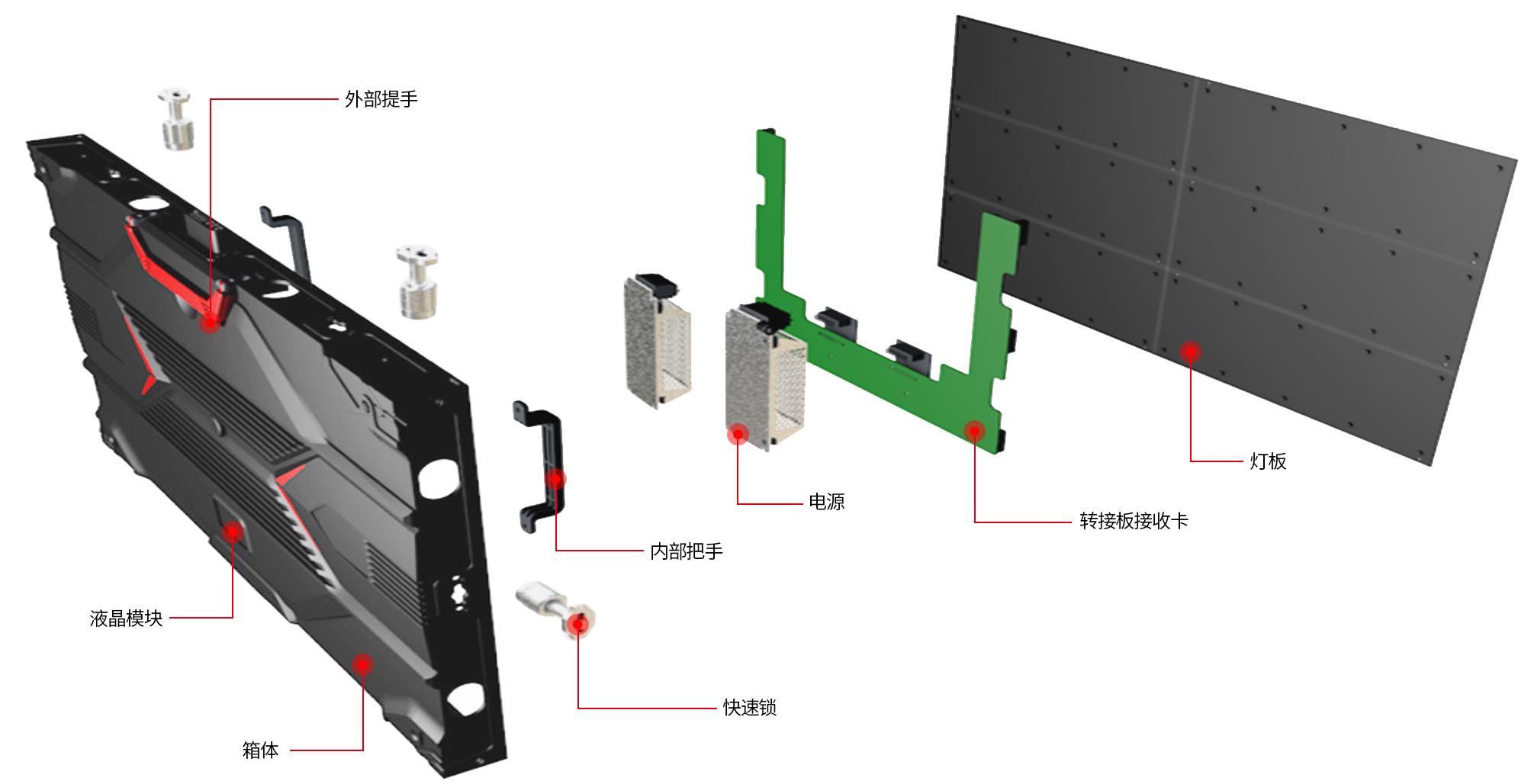 美亚迪LED小间距箱体结构示意图