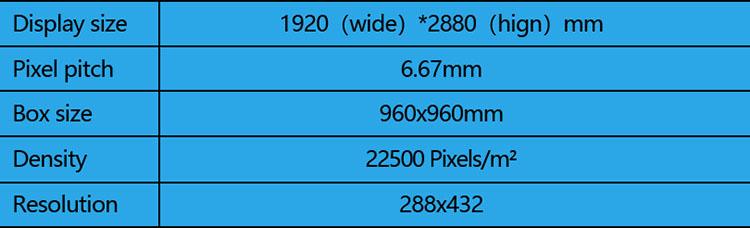 P6.67双维护LED显示屏参数
