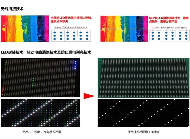 美亚迪美系列高清LED小间距HDR超画质