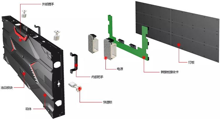 美亚迪美系列高清LED小间距前维护设计